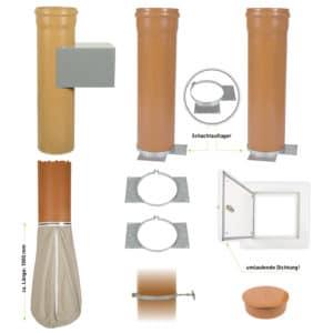 Wäscheabwurfschacht-Komplettset mit 1 Standardeinwurftür